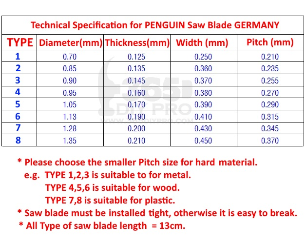 9a22a45b 12pcs GERMANY Penguin Saw Blade For Coping Saw Adjustable Frame Saw ...